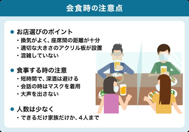 内閣官房 画像制作:Yahoo! JAPAN